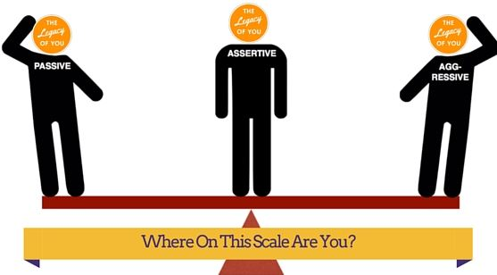 Assertiveness: The art of communicating what you need